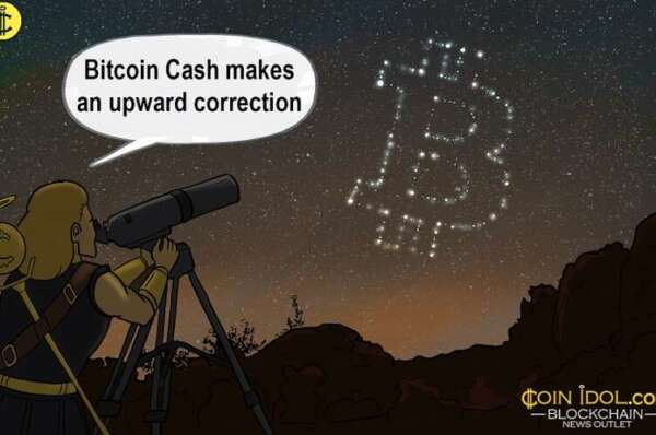 Bitcoin Cash Bounces at the Bottom of the Range but Makes an Upward Correction