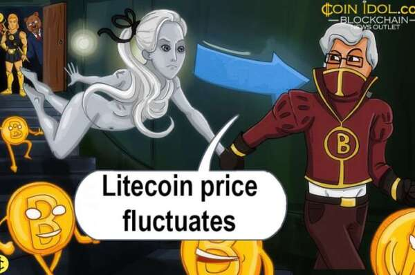 Litecoin Fluctuates as Bulls or Bears Fail to Control the Market