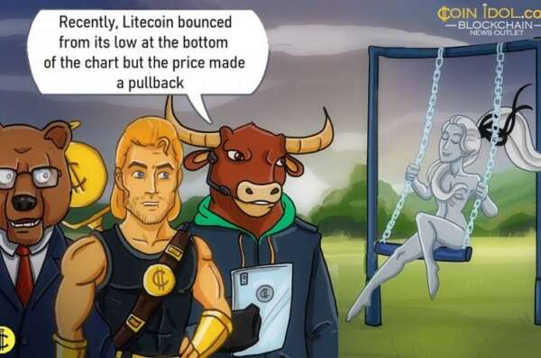 Litecoin May Rally, Following the Recent Bullish Movement