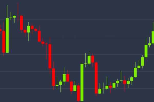Bitcoin Eyes $8.8K After Largely Erasing Last Week's Dip