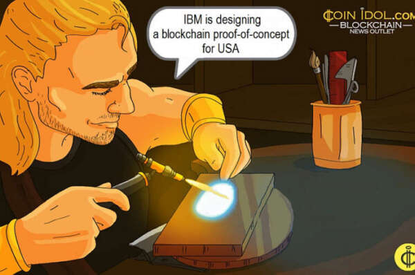 The United States to Check IBM Blockchain for Agricultural Food Exports