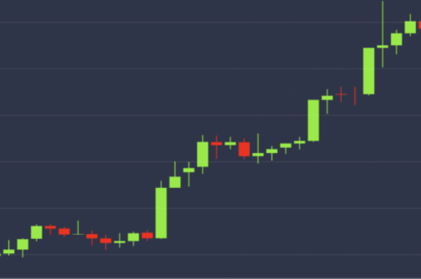 Bitcoin Rises Above $9,700 to Reach Highest Point in 3 Months