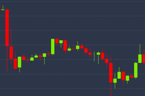 Low-Volume Bitcoin Pullback Stalls at Price Support Near $9.6K