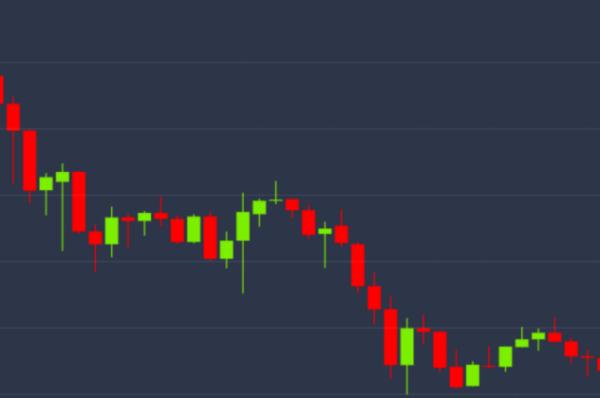 Bitcoin Erases 38% of 2020 Price Rally as Bears Gain Strength
