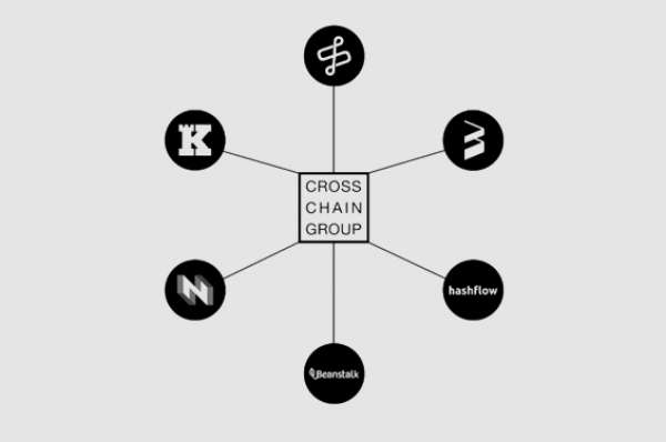 Blockchain initiative 'Cross-Chain Group' unveils initial members » CryptoNinjas
