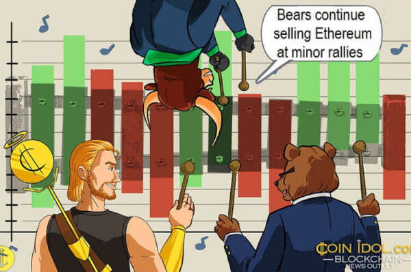 Ethereum Turns Down as Bears Continue Selling at Minor Rallies