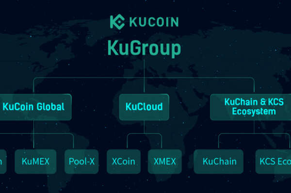Crypto exchange company KuCoin adjusts operational structure » CryptoNinjas