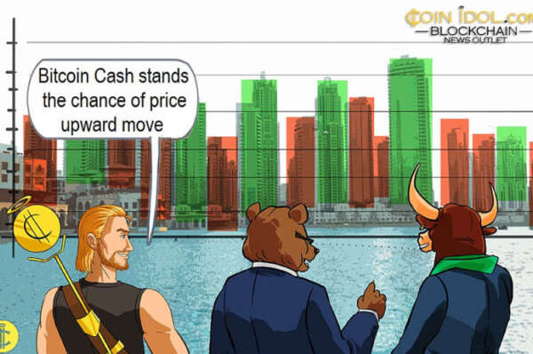 Bitcoin Cash on the Edge of a Breakout, an Upward Move Likely