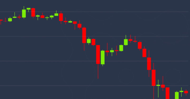 MARKET WRAP: Oil Futures Plunge, Bitcoin Dips and Tether Has a $7B Day