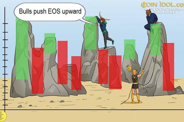 EOS Exhausts Downward Correction as Bulls Push Upward