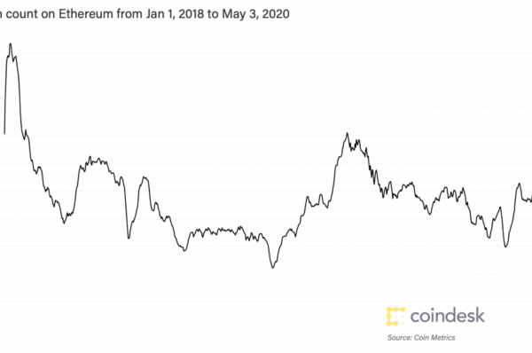 Stablecoins Push Ethereum's Transaction Count to Highest Since July 2019